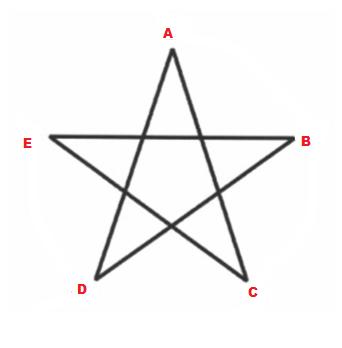 É impossível dentro de uma mesma dimensão ligar 5 pontos entre si sem que haja cruzamentos pelo caminho.